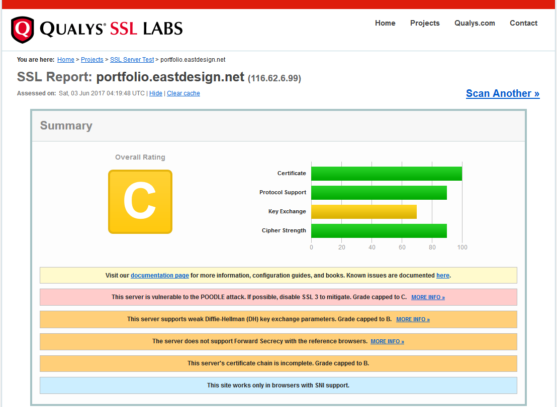 Read Rapidssl Certificate Authority Reviews By Customers
